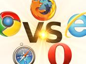 Bien choisir Navigateur Internet