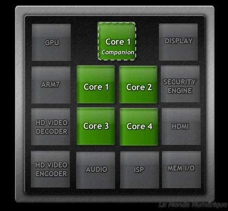 Nvidia Kal-El Tegra 3, non pas 4 mais bien 5 cœurs pour des performances optimisées