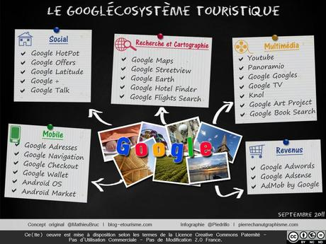 Le Googlécosytème touristique