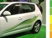 Bonus Malus écologique nouveautés pour 2012