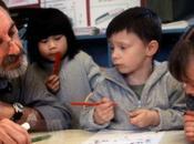 Evaluation cinq contrôle social technique élèves maternelle