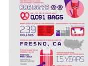 campagne hilarante Virgin America