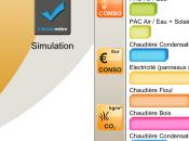Test l'économètre Calculateur consommation énergie