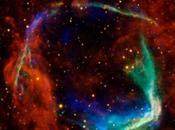 Révélations supernova