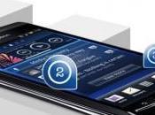 Android 2.3.4 pour Sony Ericsson Xperia