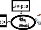 Check list blog favicon navigation