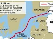 Inauguration gazoduc Nord Stream