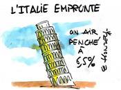 L'Italie point non-retour