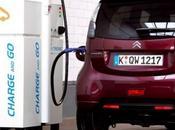 Véhicules électriques PULSE borne recharge rapide destinée stations-services