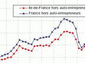 François Hollande péril auto-entrepreneurs