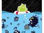 [Bit9] smarphones Android plus vulnérables marché