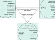 Géographie diasporas bibliographie/sitographie