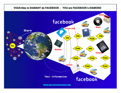 Diamant de Facebook Mac Aficionados™