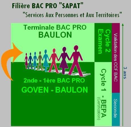 Filière bac pro services aux personnes et aux territoires rennes mfr alternance goven baulon