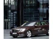 Mercedes Classe Hybrid