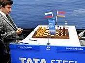 Echecs Tactique Karjakin Aronian Moyen