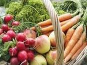 Etre végétarien équilibrer alimentation