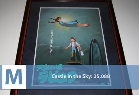 mashable castle in the sky twitter evenements plus twittes gnd geek Les 10 évènements qui ont le plus fait twitter twitter 2 geek gnd geekndev
