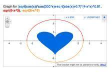 Résultat de la recherche de l'équation dans Google.... (Photo: Google.com)