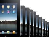 L'action Apple dépassé barre dollars hier Wall Street