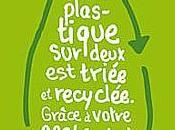 recyclage emballerait consommateurs…