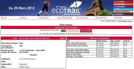 Eco trail Paris 2012 80 km Giao finisher