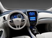 Nissan Intel présentent voiture futur