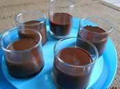Crème dessert chocolat fait-maison