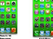 Quelles différences l'écran l'iPhone passe pouces...