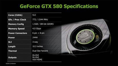1197691 nvidia geforce gtx 580 08bWF4LTUyMHgyOTM NVIDIA signe larrêt des GTX 580