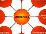 dialogue avec parties prenantes, atout stratégique pour l'entreprise