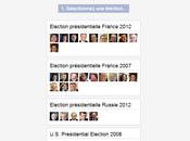 Voxe.org, comparateur programmes présidentiels