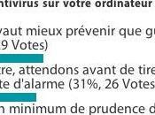 Nouveau sondage sauvegarde données