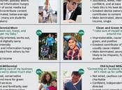 Profil membres génération