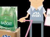 Evian invente goutte d'eau connectée