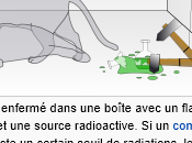 Actualites physique (physics world/W cacher derriere chapeau SCHRODINGER???