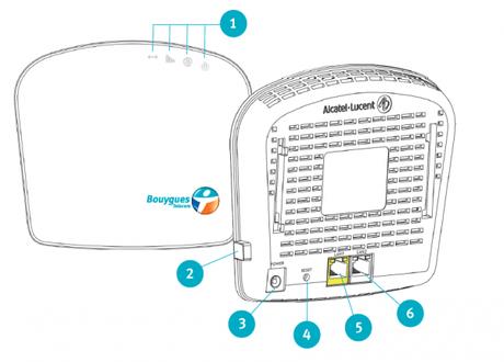 Des boîtiers Femto-cell chez Bouygues Telecom