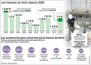 smic-copie.jpg