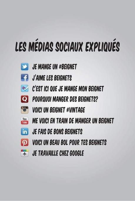 A quoi servent les médias sociaux