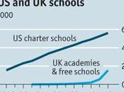Autonomie établissements scolaires, marche mieux tout selon Economist