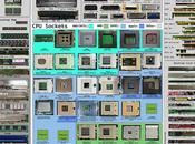 composants l'ordinateur
