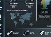 Bat-infographie pour sortie Dark Knight Rises