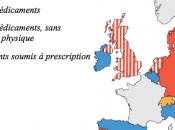 e-santé peut-elle faire sans e-pharmacie France