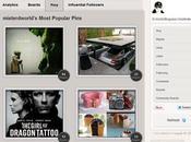 outils pour mesurer performances Pinterest
