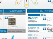 Créer infographie votre numérique avec What About