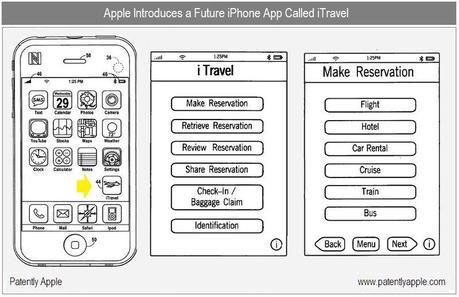 L'application de voyage iTravel par Apple
