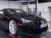Toyota: coeur l'aire test département Recherche &Développement