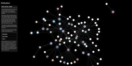 Que fait Facebook de nos données personnelles ?