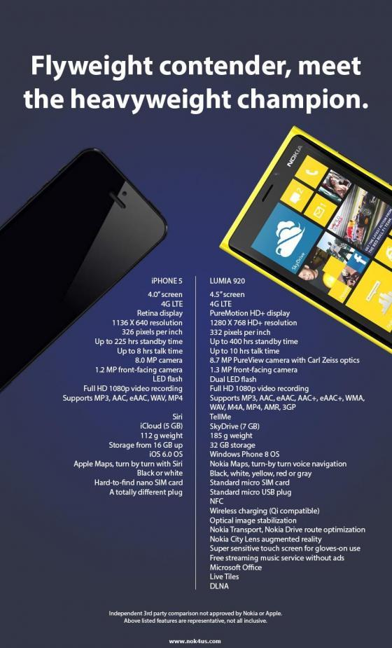 The next big thing version Nokia