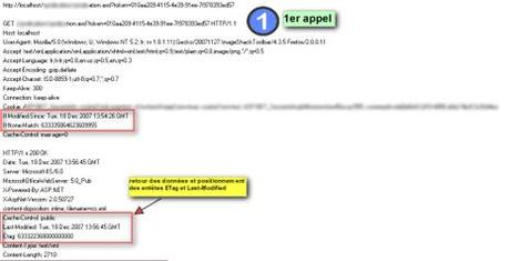 Développement Web & flux RSS : optimisations